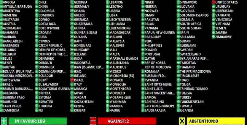 UN General Assembly vote on Cuba resolution against U.S. blockade.  Photo: United Nations