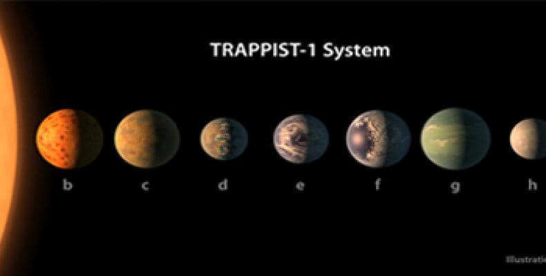 Dicen que al menos, los seis primeros planetas son probablemente rocosos, como la Tierra. Foto: Tomada de Internet