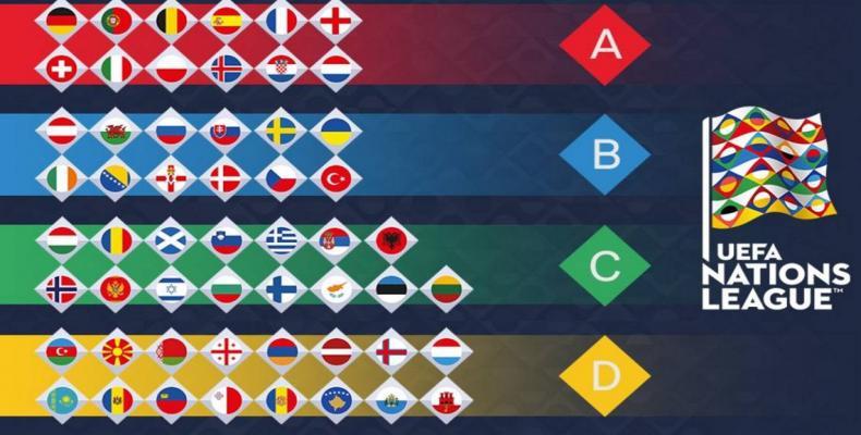 Naciones UEFA