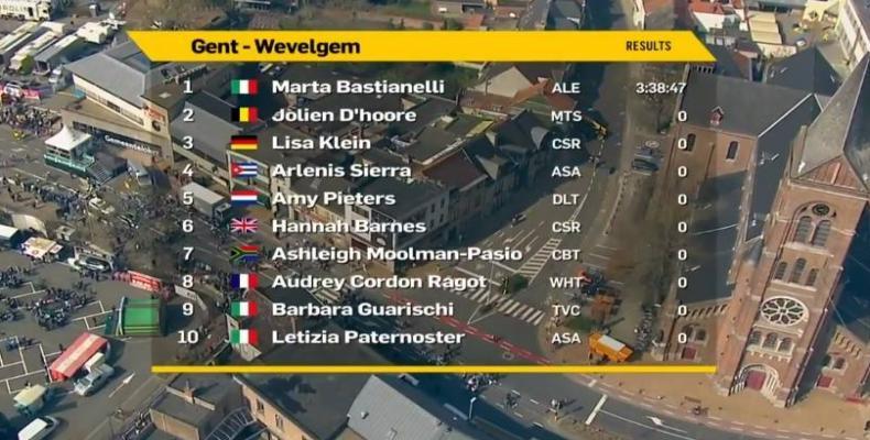 Diez primeras en Bélgica. Foto: club Astana